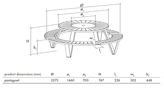 dimensions Pantagruel Extremis